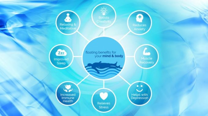 Float Pod – 10 Physical Benefits Of Float Therapy