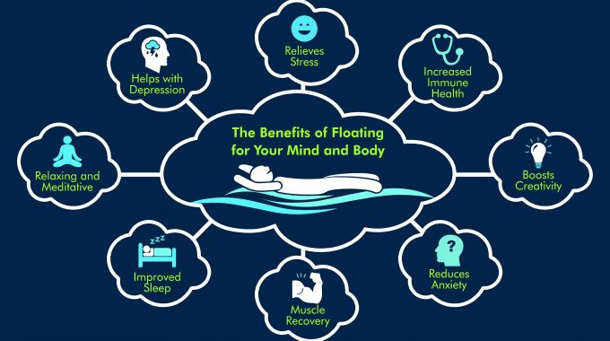 Floating: The New Frontier In Physical And Emotional Health